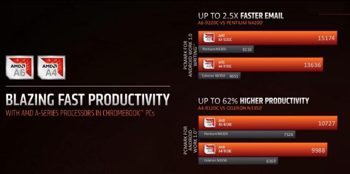 AMD A6-9220C Benchmark