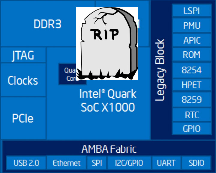 Intel Quark Discontinued