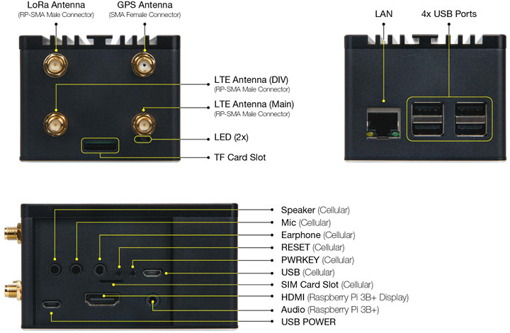Pilot Gateway Pro RAK7243