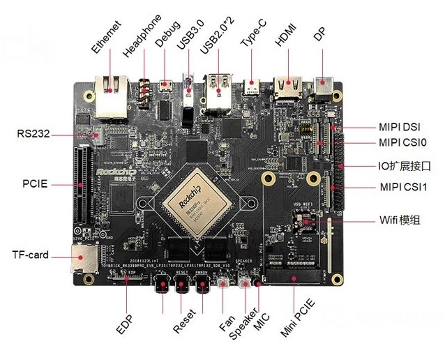 ToyBrick RK3399Pro Board Shown to Outperform Jetson Nano SBC