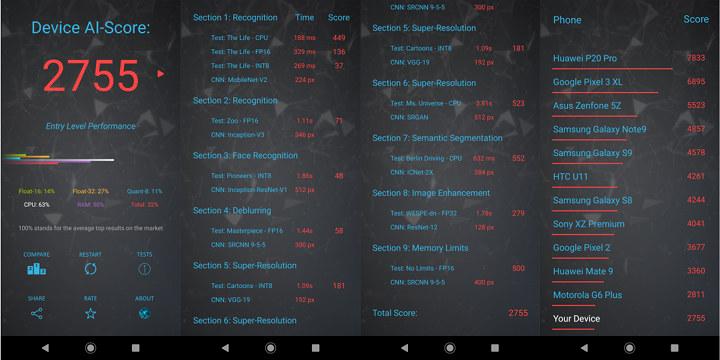 Xiaomi Mi A2 AI Benchmark