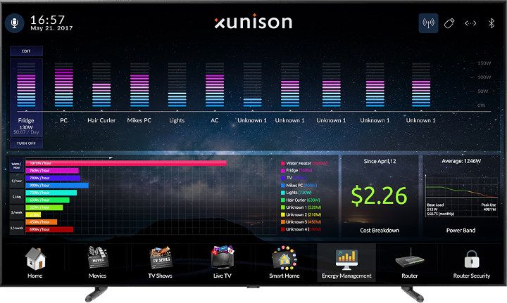 Xunison Energy Management