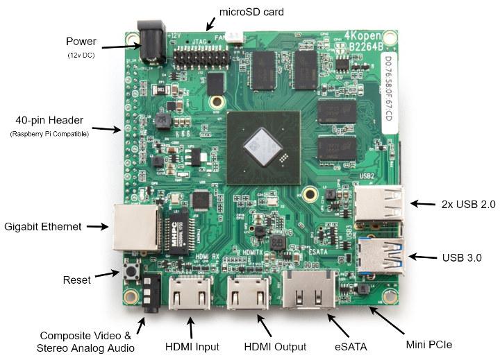 4Kopen STMicro 4K UHD development board