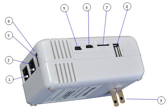 ARMv8 Plug Computer