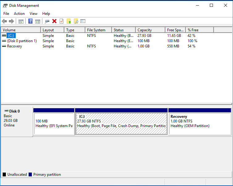LIVA Q2 disk management