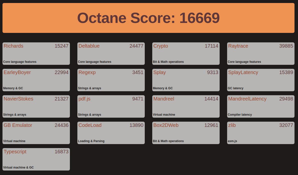 Liva Q2 Ubuntu 18.10 Octane 2