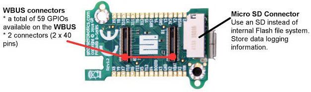 MicroPython STM32F7 Board