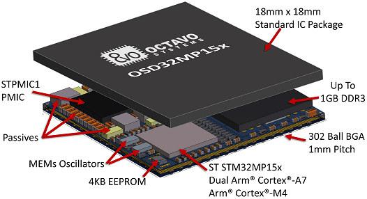 Octavo Systems OSD32MP15X STM32MP1 SiP