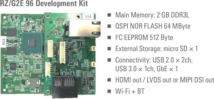 RZ/G2E 96 Development Kit