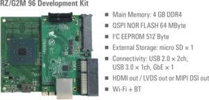 RZ/G2M 96 Development Kit