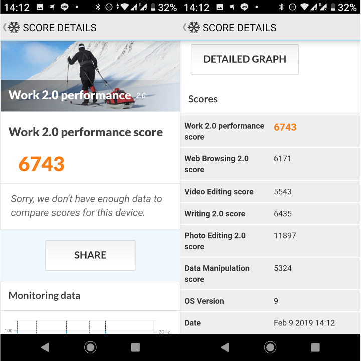 Xiaomi Mi A2 Android 9 PCMark Work 2.0