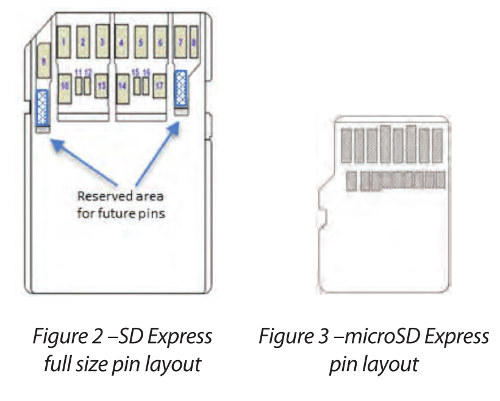 microSD express pin layout