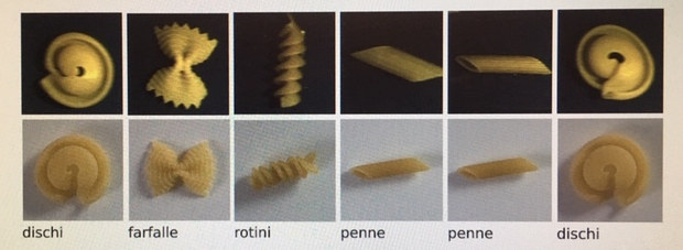 pasta labelling