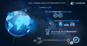 Sigfox Satellite