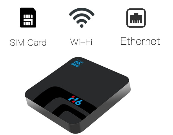 4G SIM Card TV Box