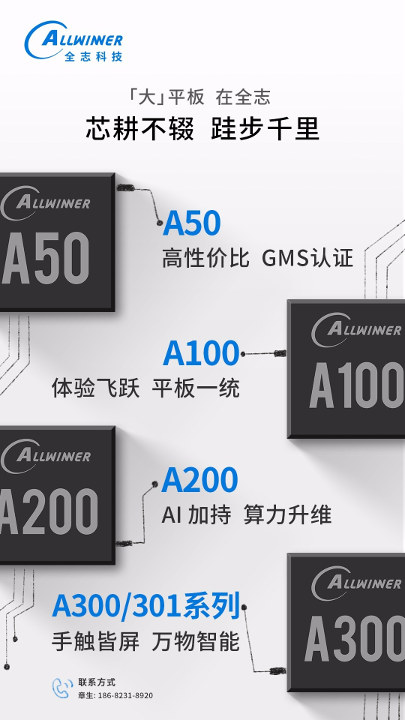 Allwinner A-Series Roadmap 2019 2020