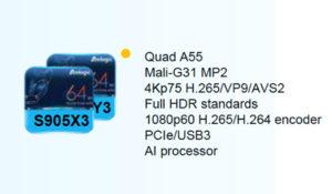 Amlogic S905X3, S905Y3