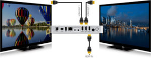 Android TV Box Dual HDMI Output