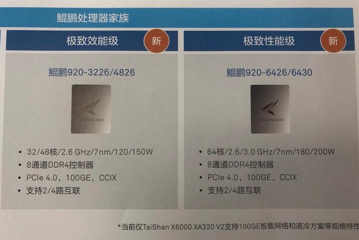 Kunpeng 920 32/48/64-core processor
