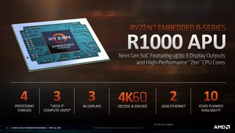 AMD Ryzen Archives - CNX Software - Embedded Systems News