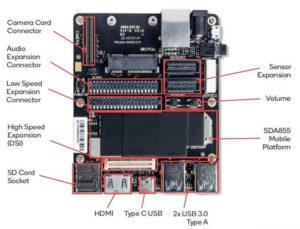 Snapdragon 855 SBC