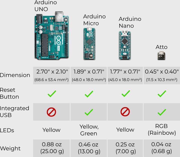 Arduino UNO vs Micro vs Nano vs Atto