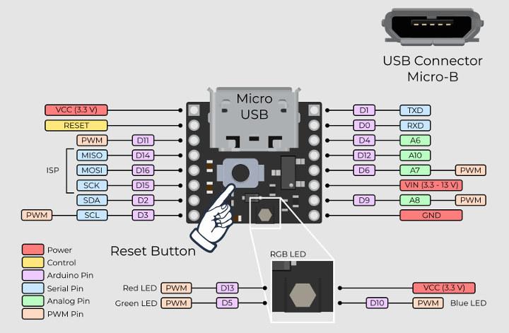 ATTO is the Smallest Arduino Board Ever