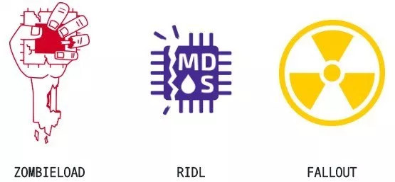 Intel Microarchitectural Data Sampling: Zombieload, RIDL, Fallout