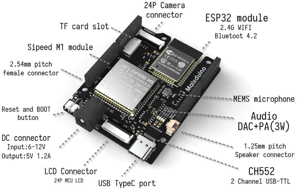Maixduino SBC Combines RISC-V AI, Arduino Form Factor, and ESP32