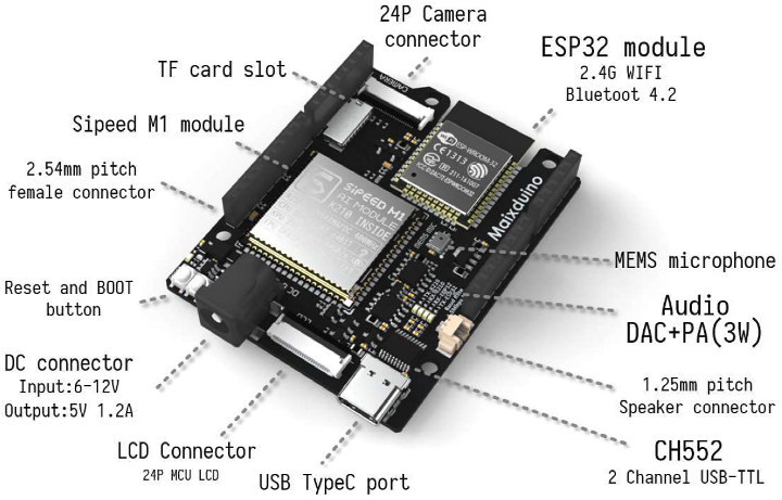 micropython Archives - CNX Software - Embedded Systems News