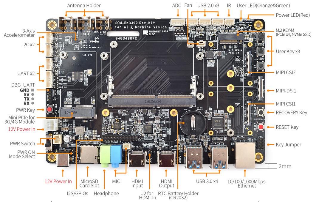 FriendlyELEC SOM-RK3399 Development Kit Targets AI & Machine