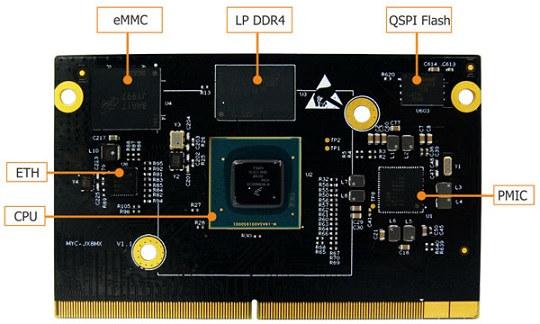 MYC-JX8MX CPU Module