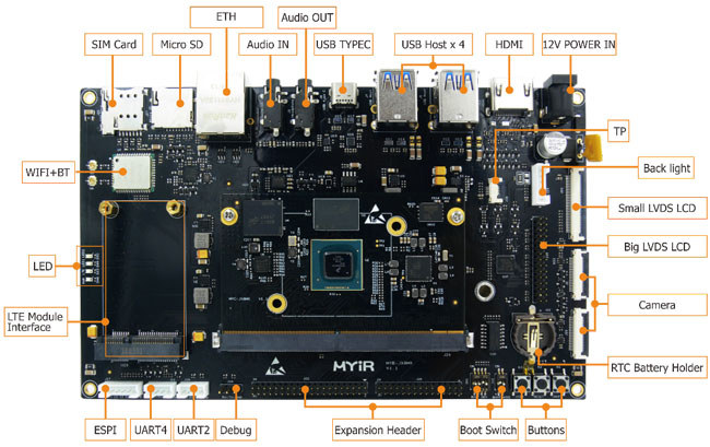 MYIR i.MX 8M Development Kit