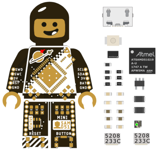 Mini Sam Lego board