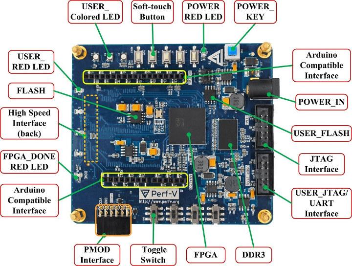 Perf-V RISC-V FPGA Board