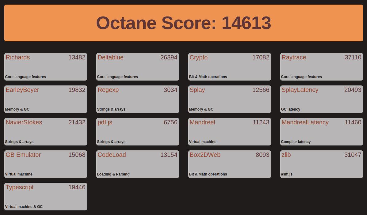 Beelink-L55-ubuntu-octane2