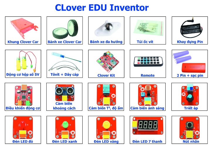 Clover EDU Inventor RJ11 Modules