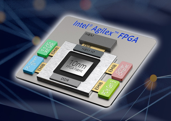Intel Agilex SoC FPGA