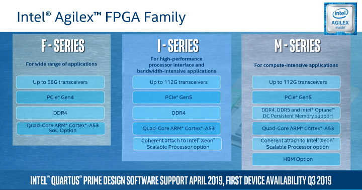 Mickey: Intel has already launched PCIe 5.0 capable CPUs with DDR5 support [​IMG]