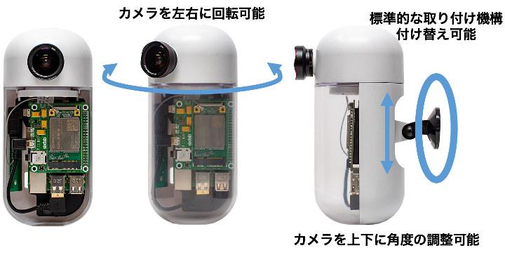 S+ Camera Raspberry Pi 4G-LTE-IoT