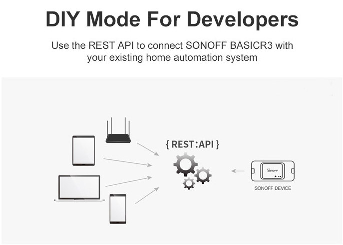 Sonoff MINI & R3 Smart Switches Support a DIY REST API