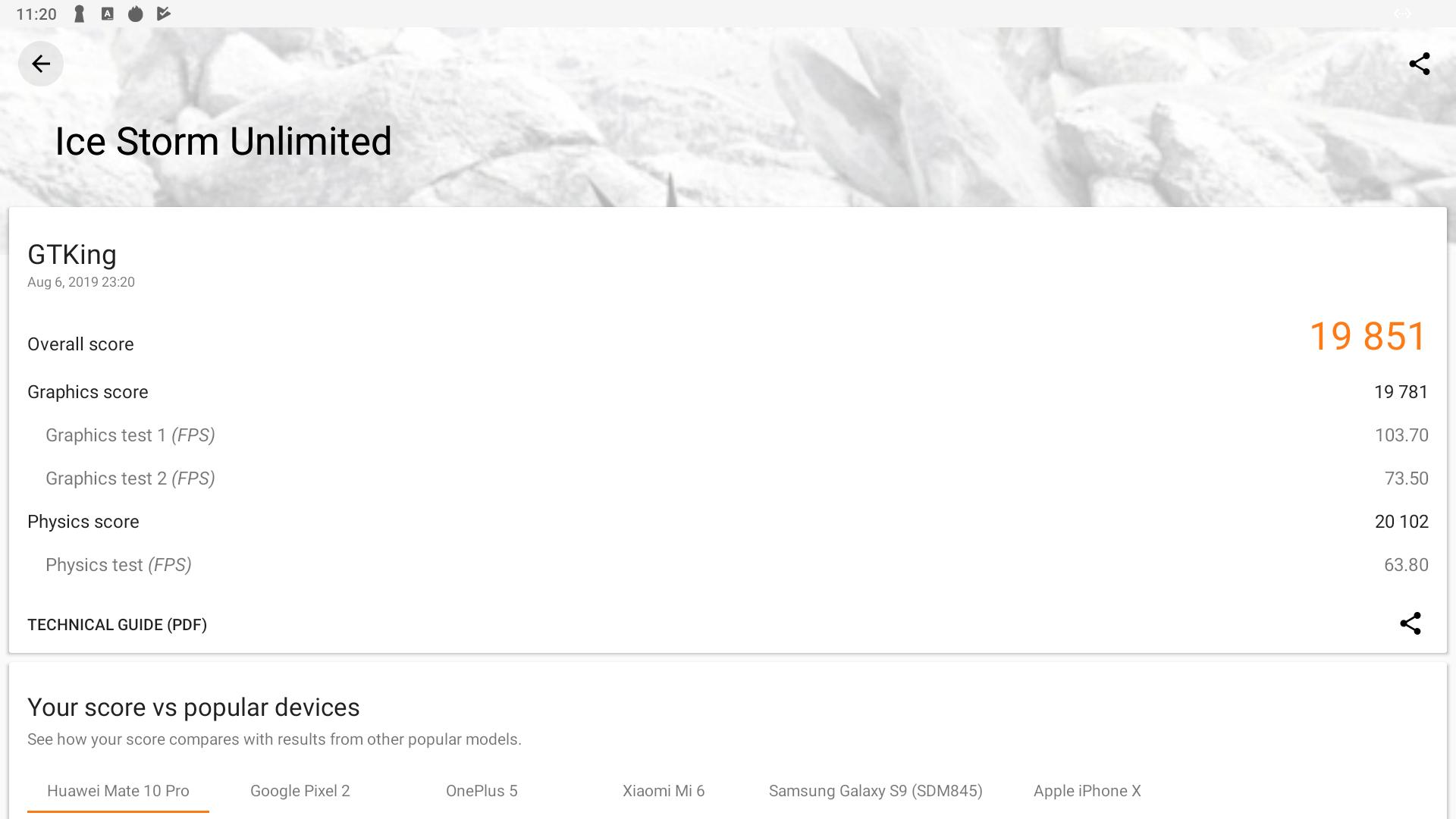 Beelink GT-King 3Dmark Ice Storm Unlimited