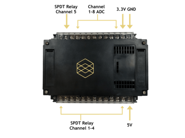 Raspberry Pi for IIoT automation