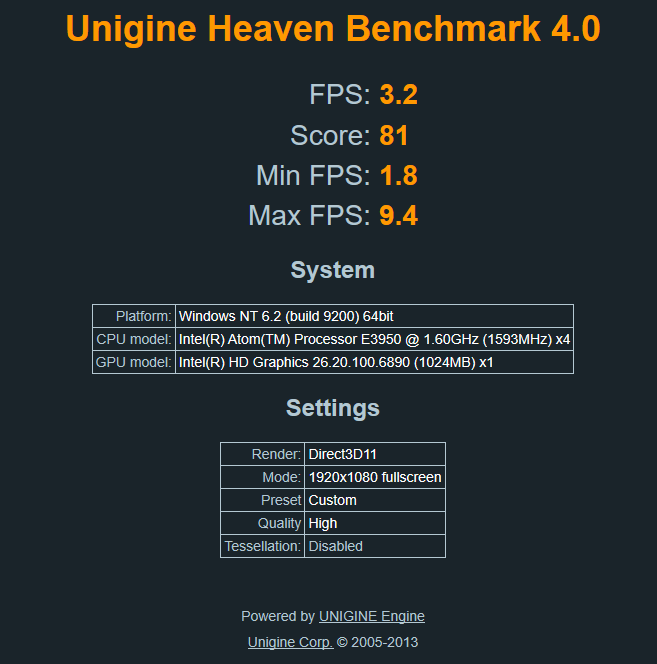 24-windows-unigine-heaven-benchmark