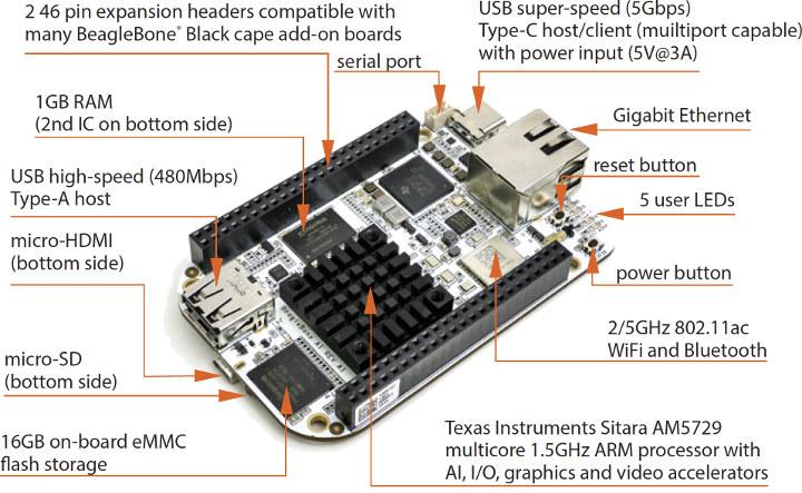 BeagleBone-AI Specifications