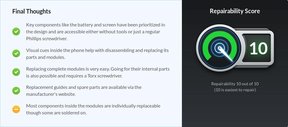 Fairphone 3 iFixit Repairability Score