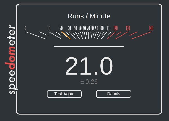 Raspberry Pi 4 Speedometer 2.0