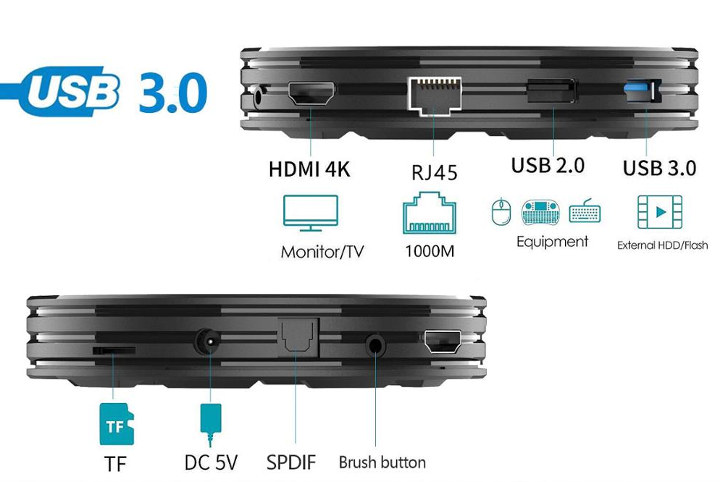 HK1 MAX Plus TV Box