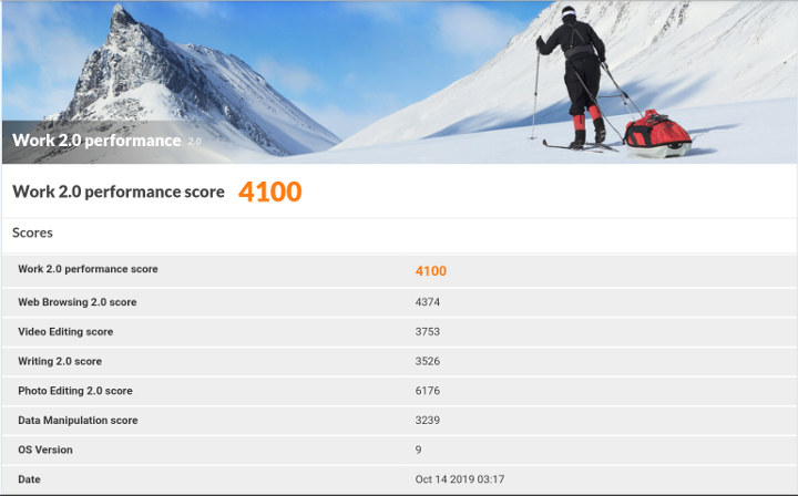 Amlogic S905D3 Benchmarls: PCMark 10
