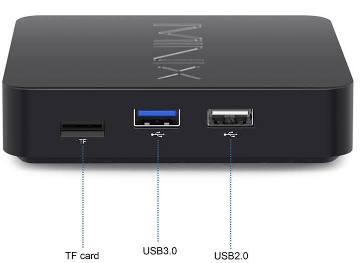 MINIX NEO T5 USB Ports